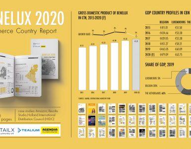 Benelux report