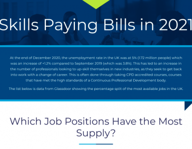 Popular jobs 2021