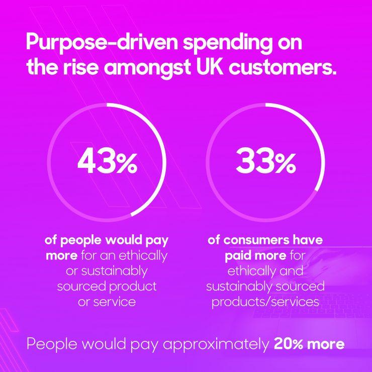 purpose-driven spending