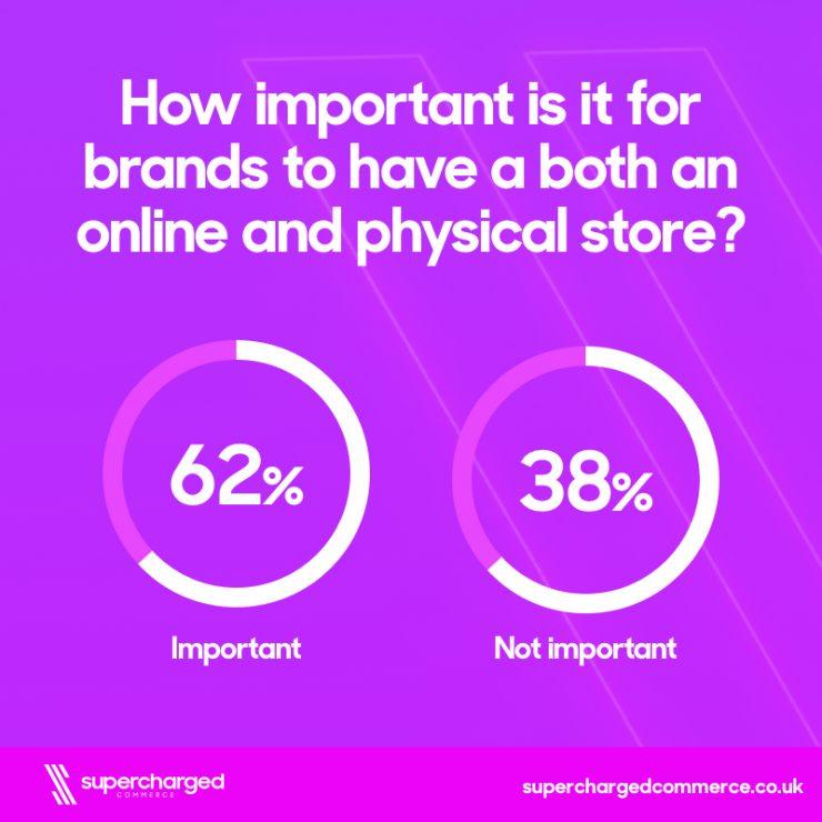 UK Consumers - online v. instore